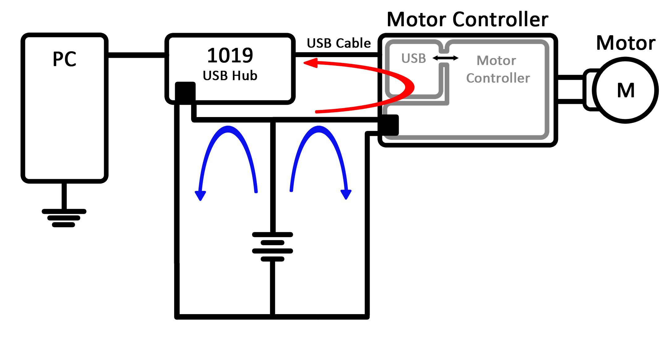 How To Destroy A Motor Controller Phidgets Control Circuit Diagram Together With Load Cell Circuit2 In This