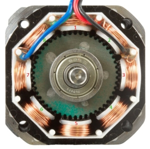 Cross-section of a hybrid bipolar stepper motor