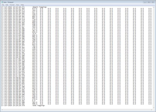 Data.log