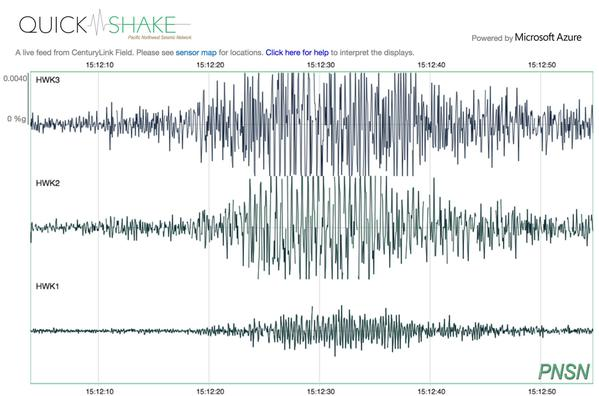 Football Fans Help Seismologists Learn About Earthquakes